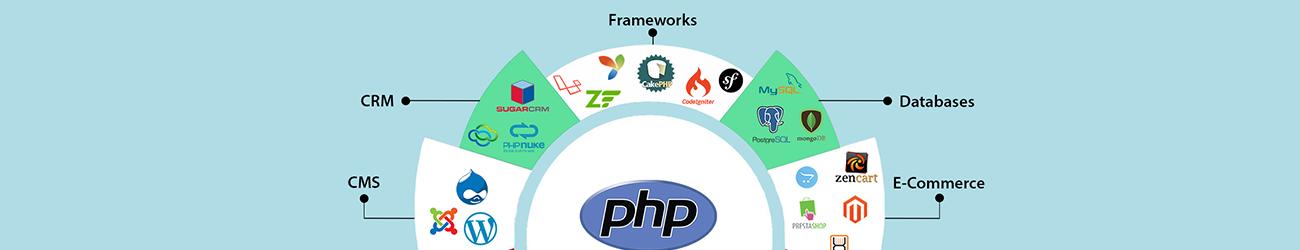 php frameworks tutorial