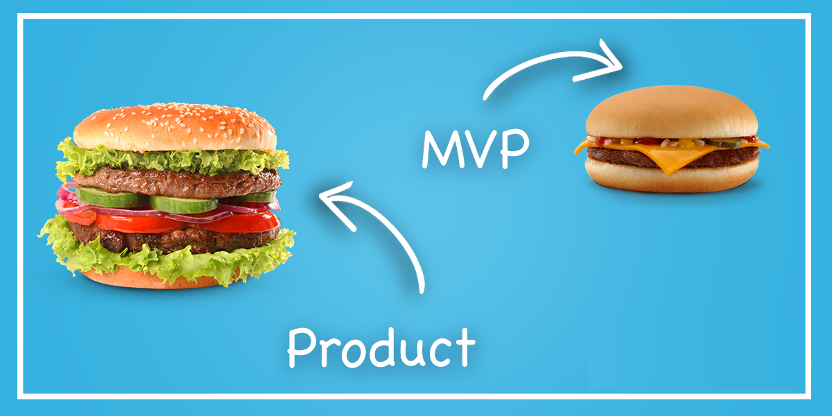 mvp-and-product