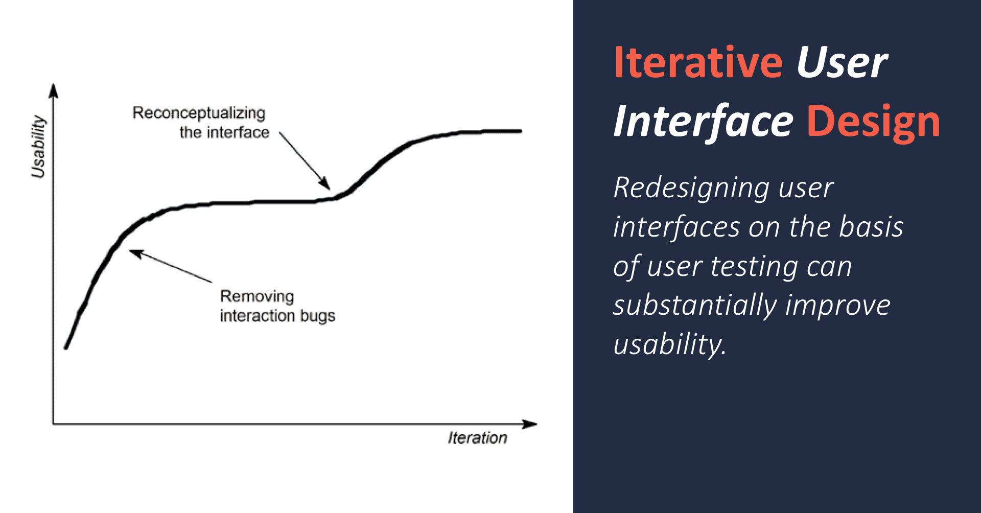 interactive-user-interface