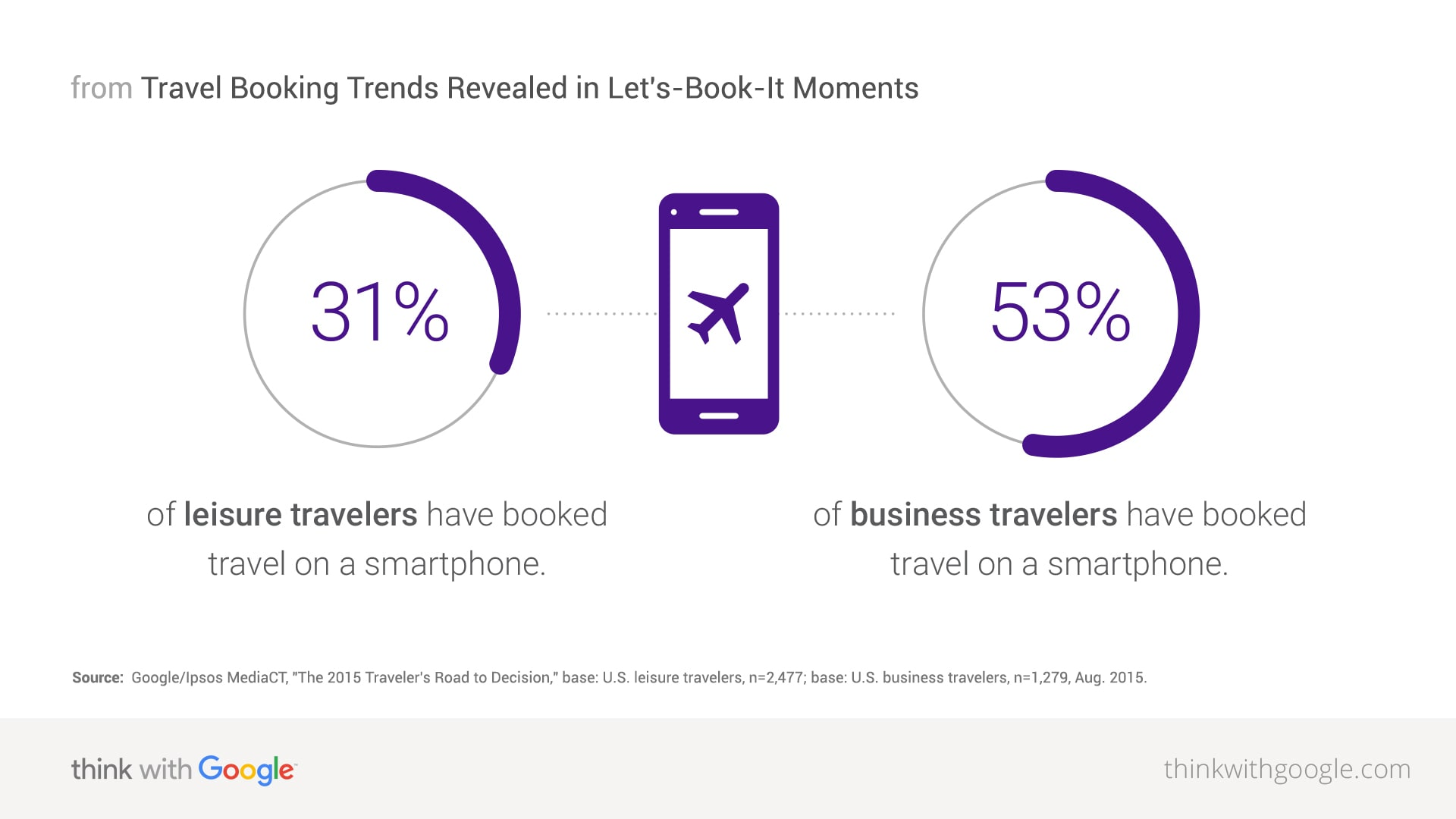 leisure-travelers-vs-business-travelers-download
