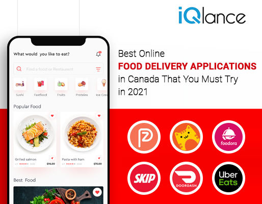 Food Delivery Applications in Canada